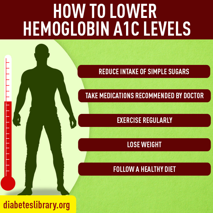 lower a1c levels