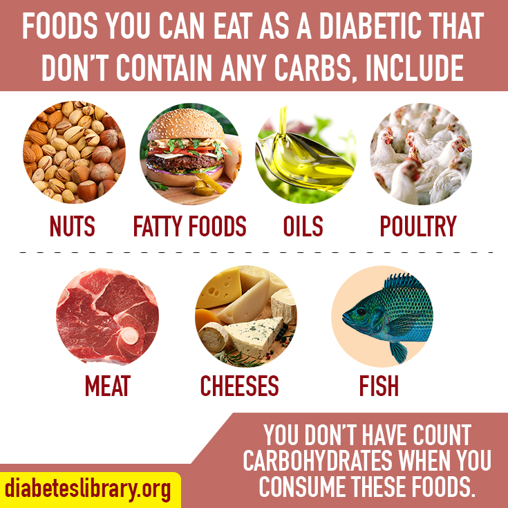 no carb diabetic food